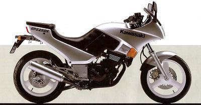 Nd Gen Kawasaki Ninja R