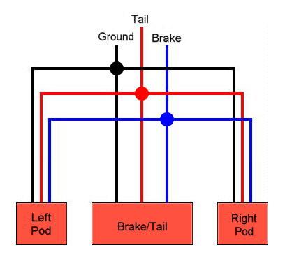 Tail Light Wiring Diagram from www.250ninja.net